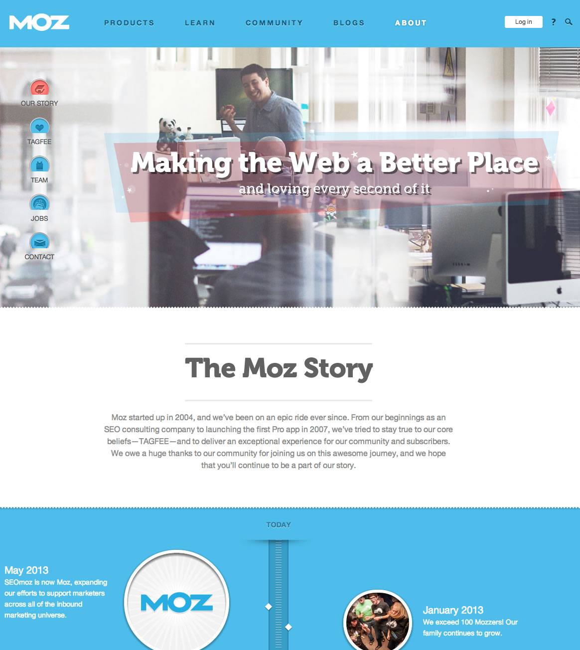 Moz About Us page